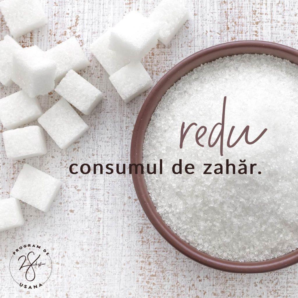 Program de 28 de Zile Redu consumul de zahar Social Shareable.